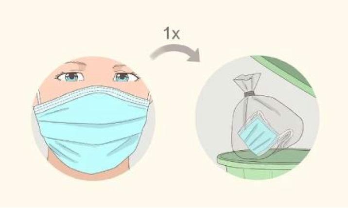عکس انواع ماسک های پزشکی + کاربرد